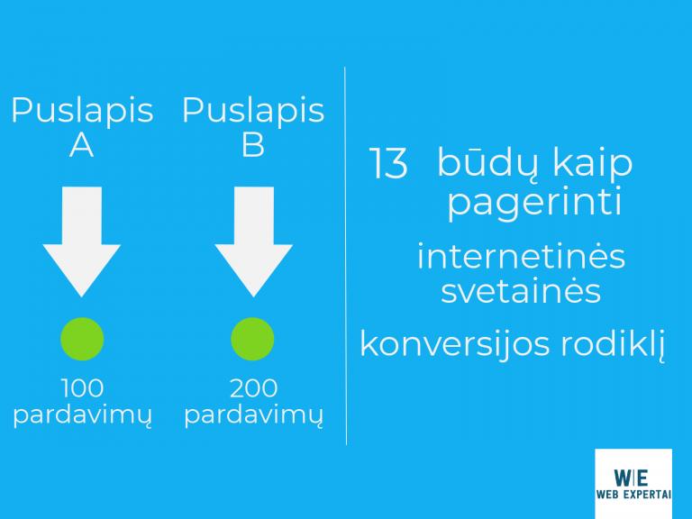 13 būdų kaip pagerinti internetinės svetainės konversijos rodiklį 1/2
