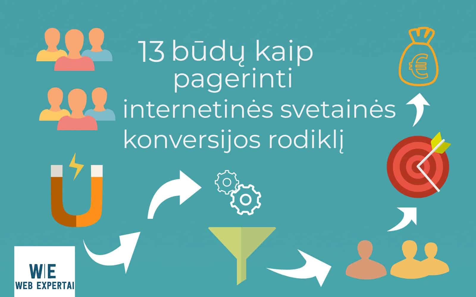 13 būdų kaip pagerinti internetinės svetainės konversijos rodiklį 2/2
