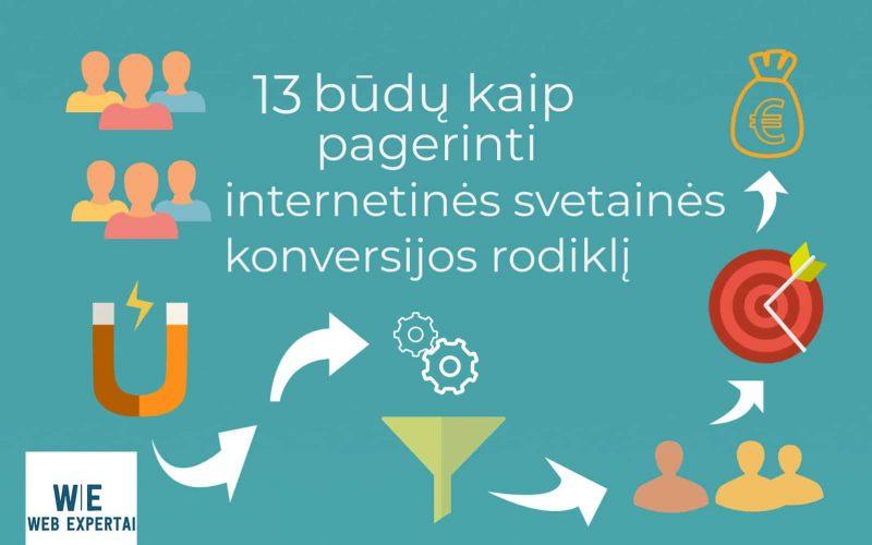 3-budu-kaip-pagerinti-internetines-svetaines-konversijos-rodikli